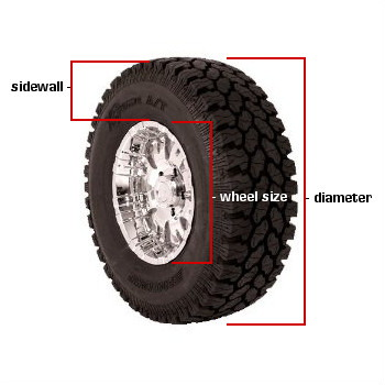Tire Size Meaning >> How To Read Tire Size